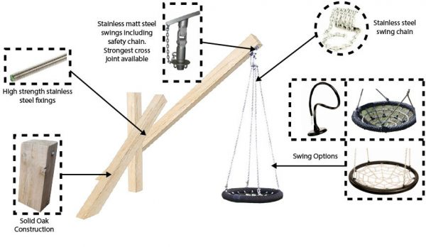 cantilever swing components
