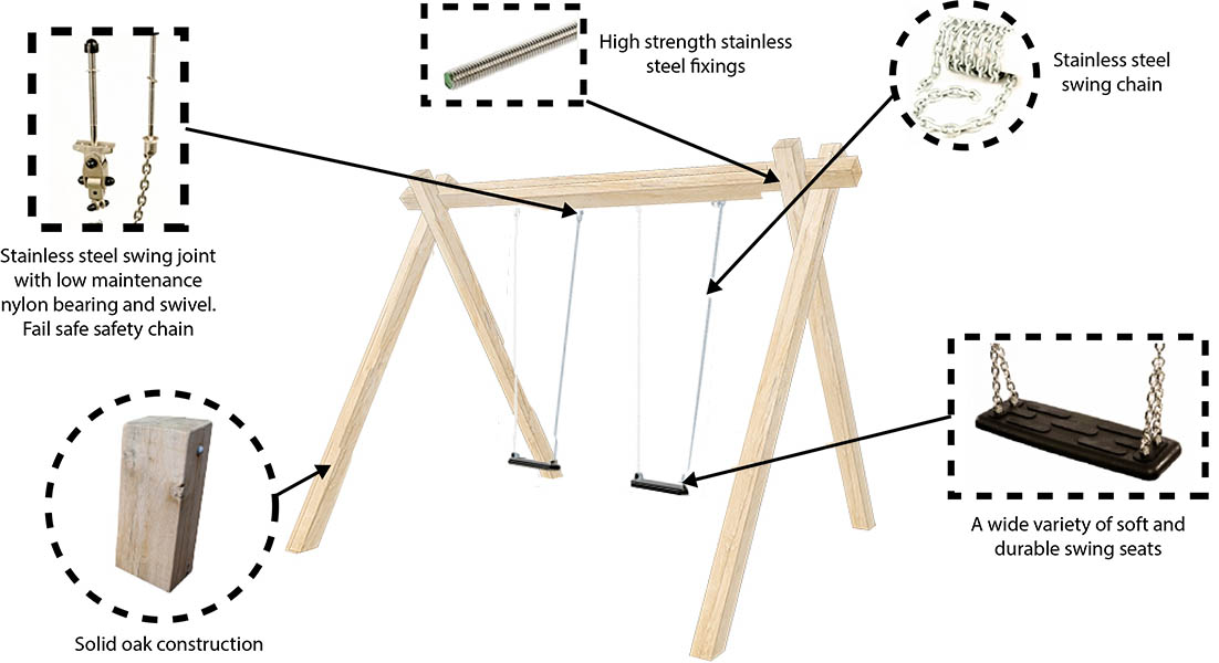 wooden swing set components