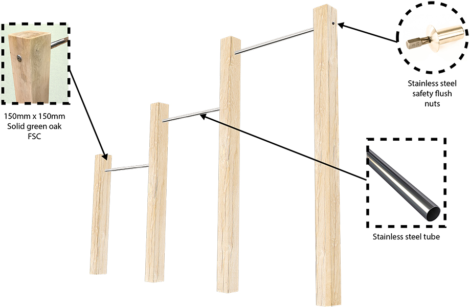 Triple bay outdoor pull-up bars