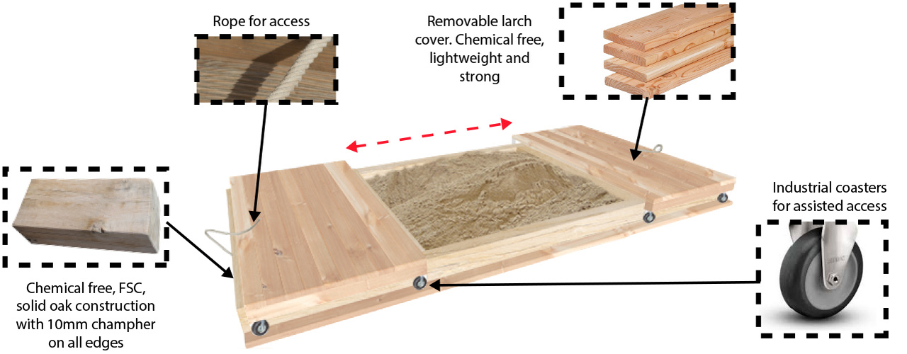 Large wooden sandpit with lid
