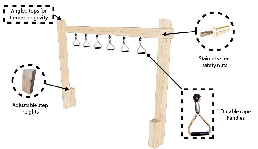 monkey bars for kids component