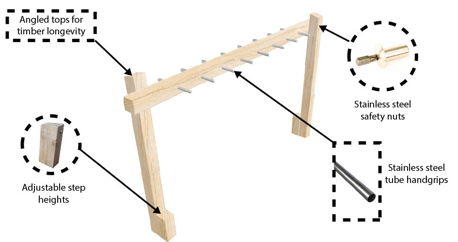 monkey bar single beam components