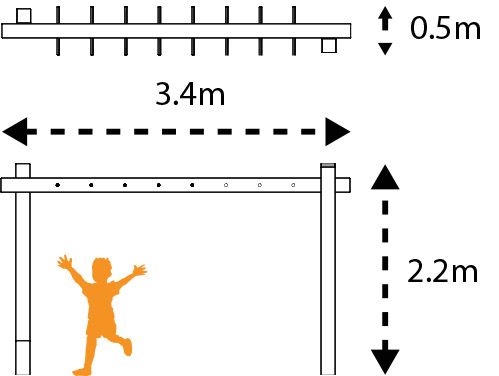 Monkey bar layout