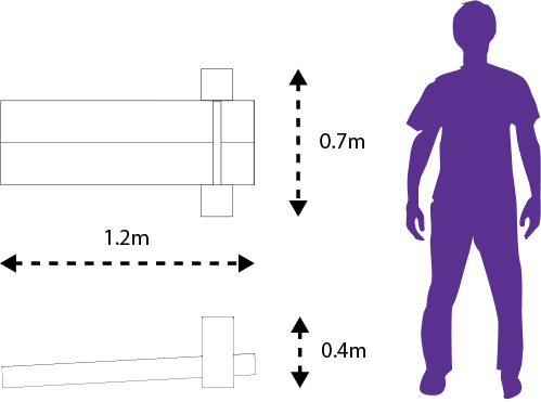 Sit up bench dimensions