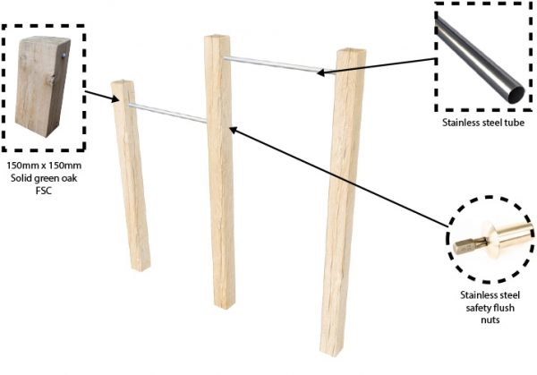 Outdoor pull-up station components