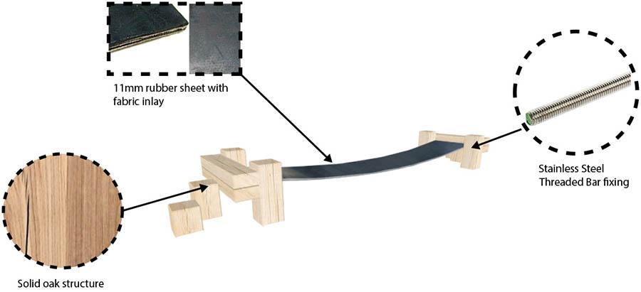 playground bridge components
