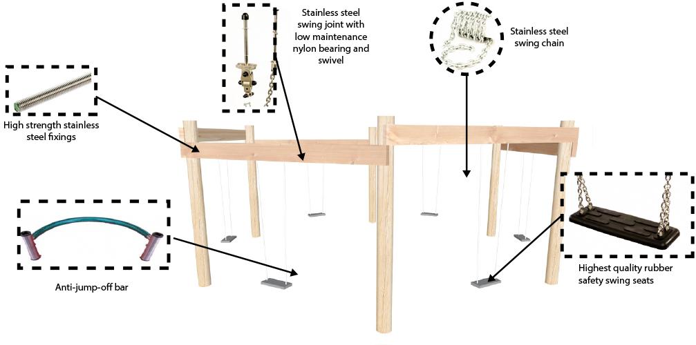 6-sided swing