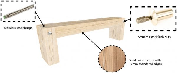 Small Sleeper Bench Components