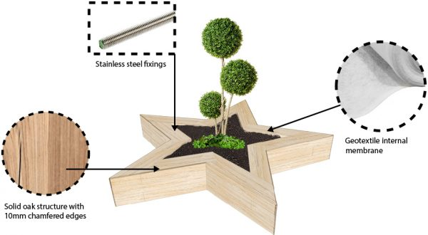 Star Planter components