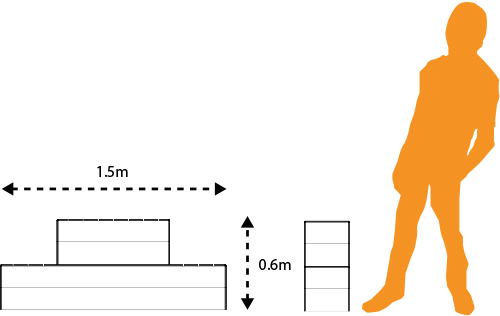Step-Up Bench Layout