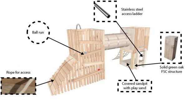 wooden climbing frames components